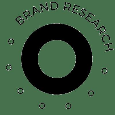 Brand Research Amsterdam